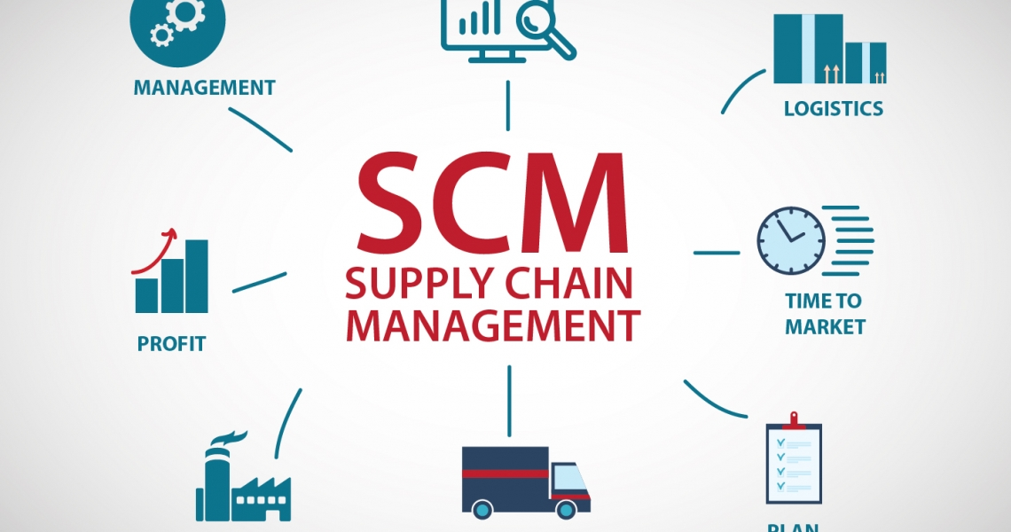 Logistics in Supply Chain Management